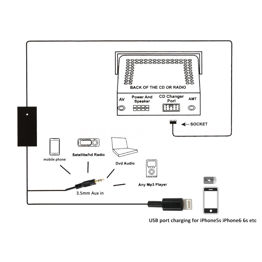ouku double din wiring diagram